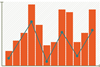 Etail sales monitor