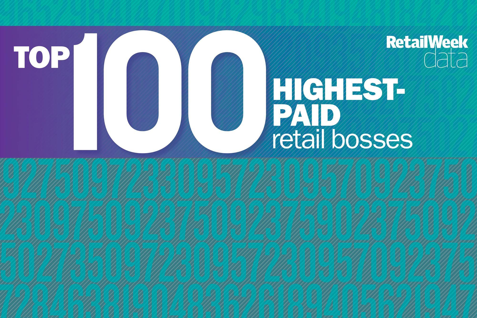 4727371b33a91 Data  The UK s 100 highest-paid retail bosses