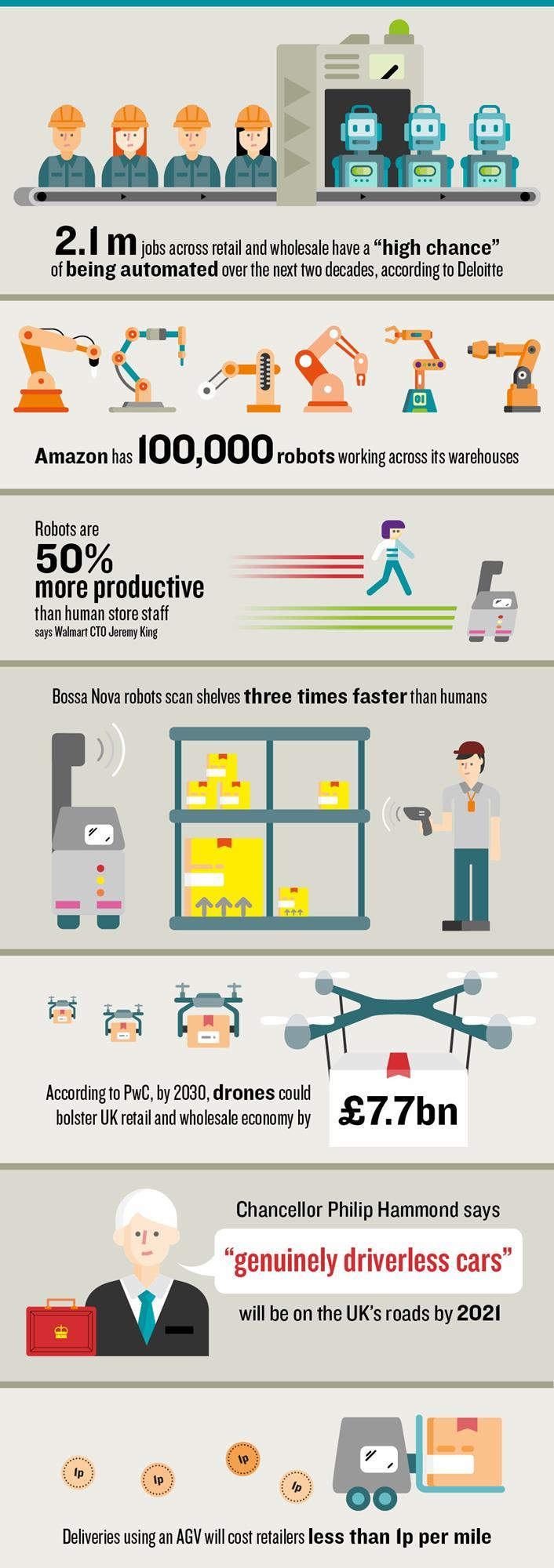 Infographic: The rise of the retail robot | News | Retail Week