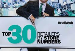 Top 30 store numbers