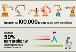 Robots infographic crop