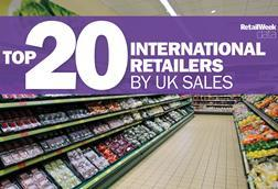 Data: Top 20 international retailers by UK sales