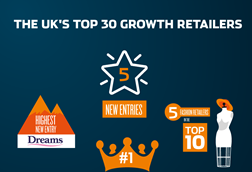 growth retailer 2018 infographic