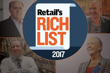 Retail's richest index