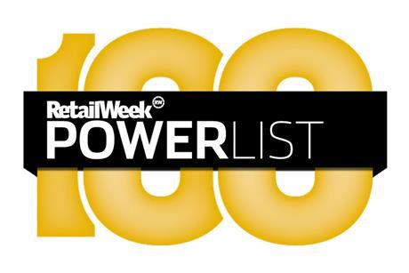 Power List index image