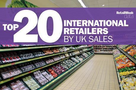 Data: Top 20 international retailers by UK sales