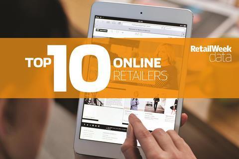 fdab6433747de3 Data: Top 10 ranking of the UK's biggest online retailers in 2016 ...