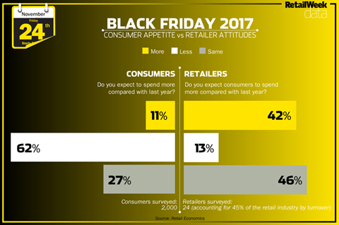 Black friday infographic 17