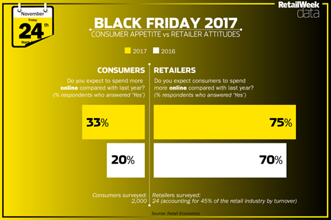 Black friday infographic online 17