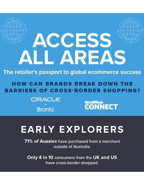Facilitating cross-border shopping