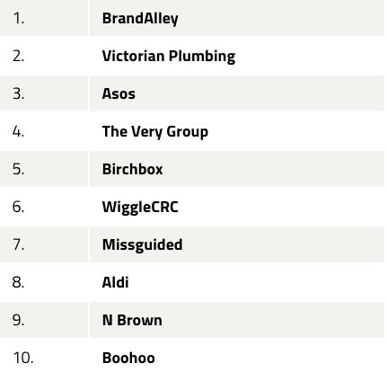 Top 10 Productive Retailers